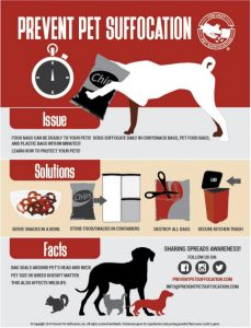 Pet Suffocation is a preventable tragedy